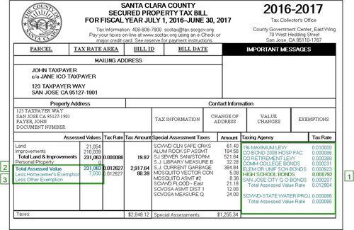 Santa Clara County Secured Property Tax Bill